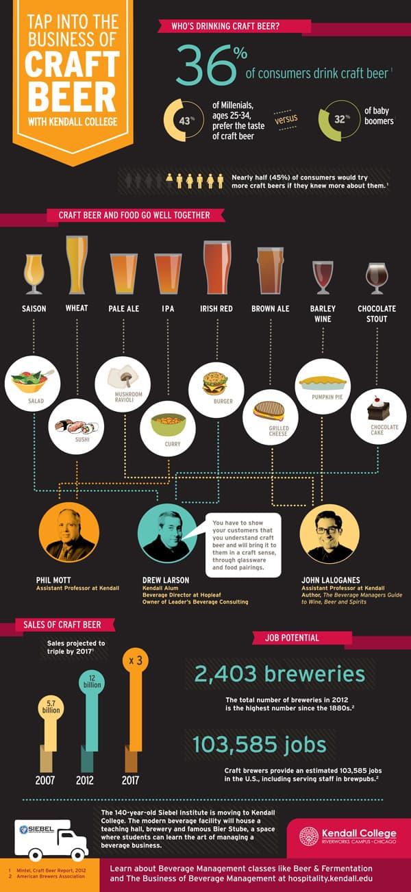KC-beer-info