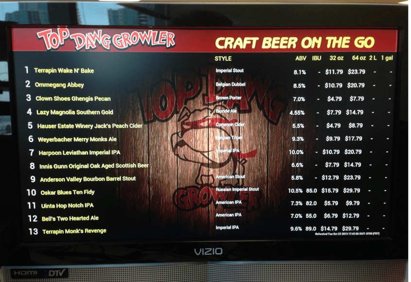 Digital Beer Menu