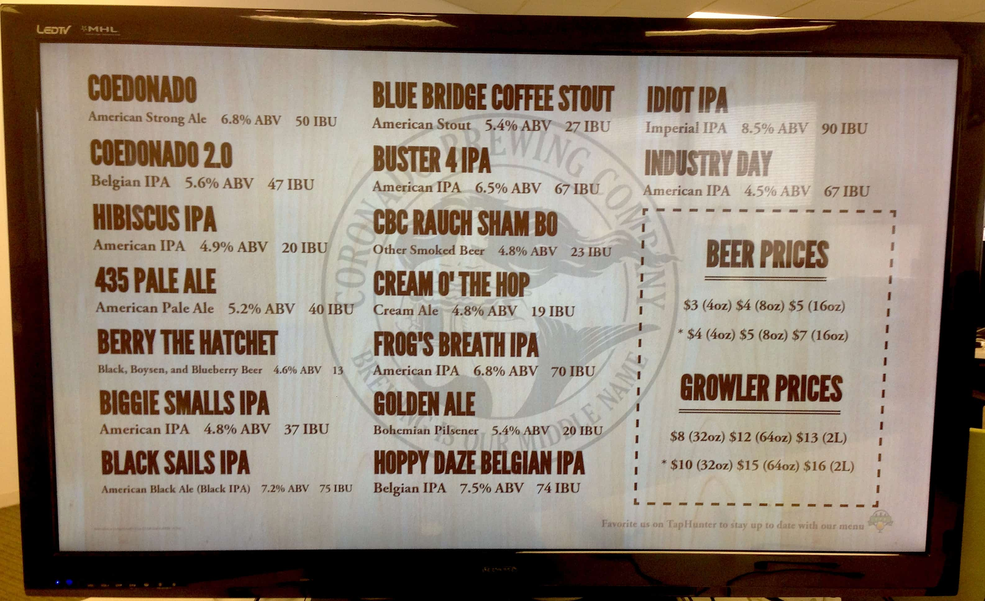 Coronado Brewing Digital Beer Board
