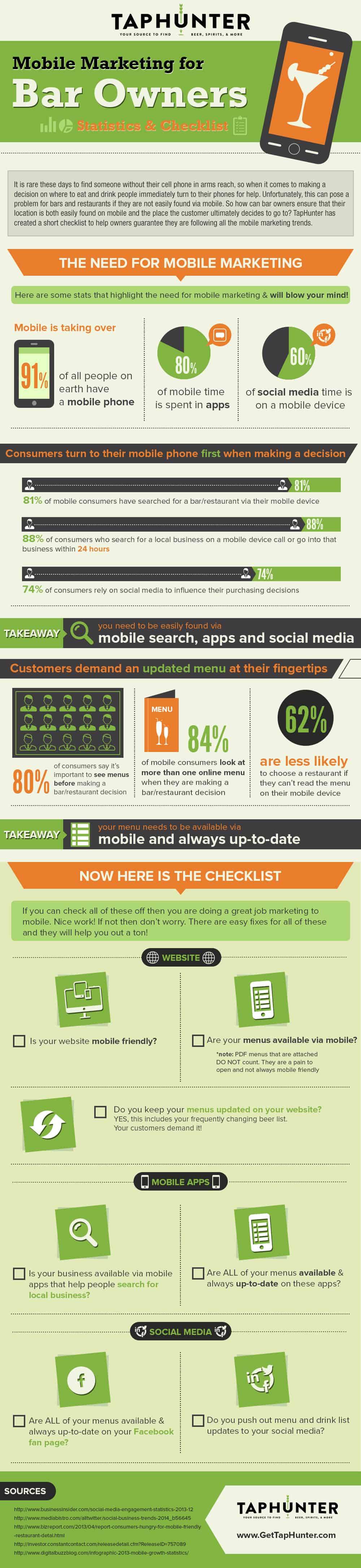 Mobile Marketing for bar owners [INFOGRAPHIC]